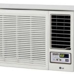 20 Best Air Conditioner Brands